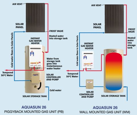 Vulcan Gas Wall Heaters